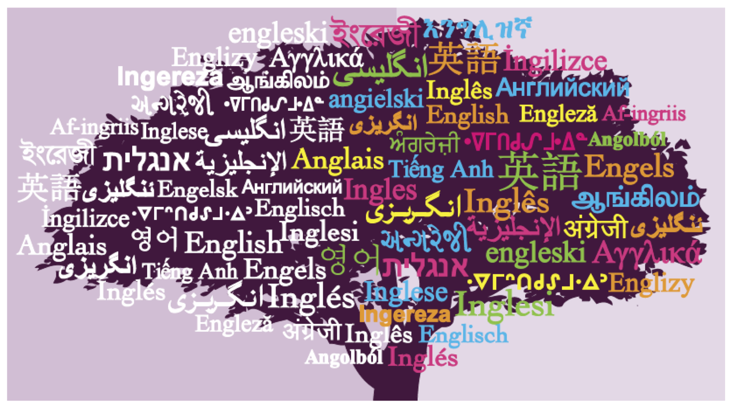 Most Influential Languages In The World Of Today MENAForum - All languages in the world