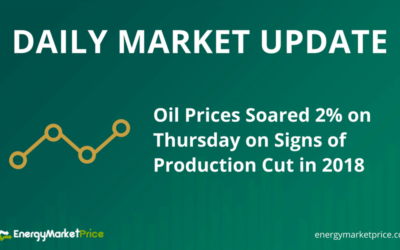 Ten reasons for oil prices to be higher than $60 per barrel