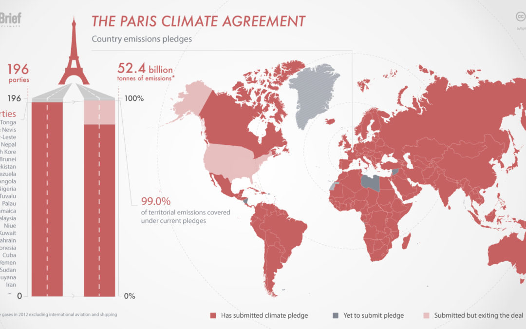 Only 16 countries meet their commitment to Paris Agreement
